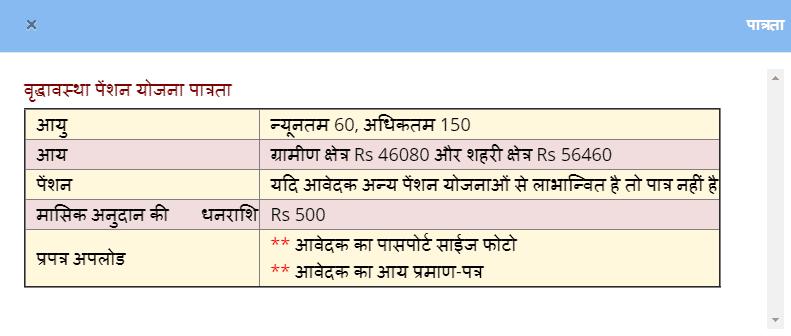 viridhavastha pension yojana